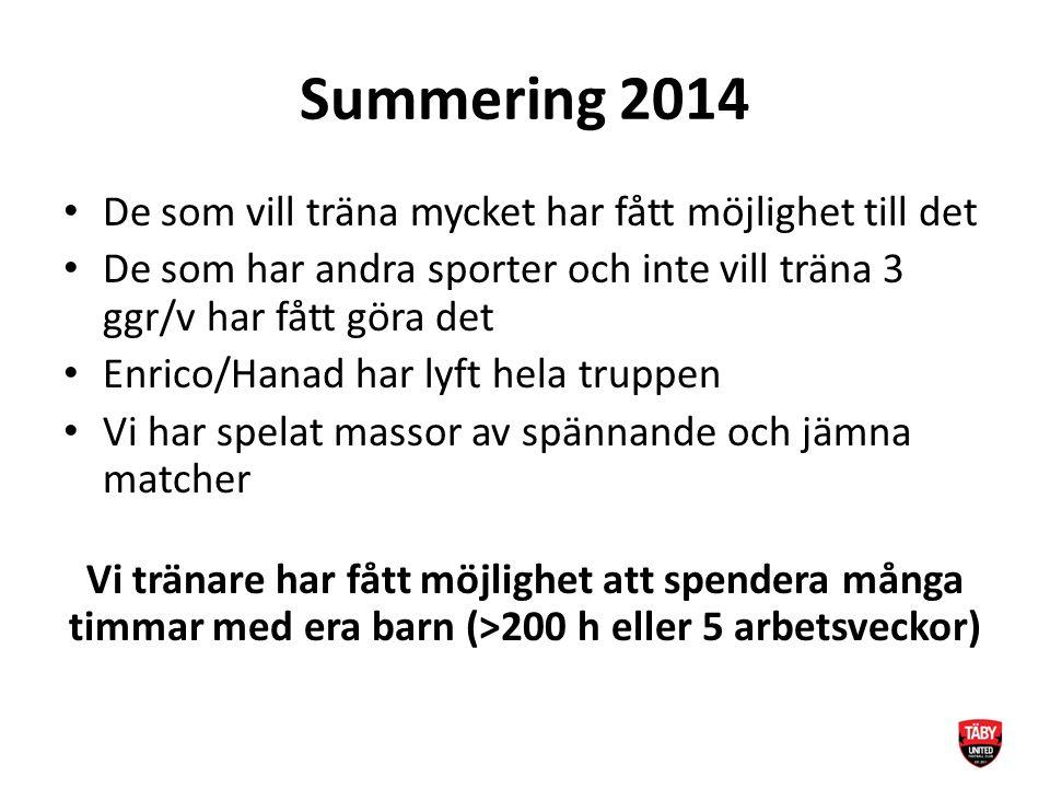 Summering 2014 De som vill träna mycket har fått möjlighet till det De som har andra sporter och inte vill träna 3 ggr/v har fått göra det Enrico/Hana