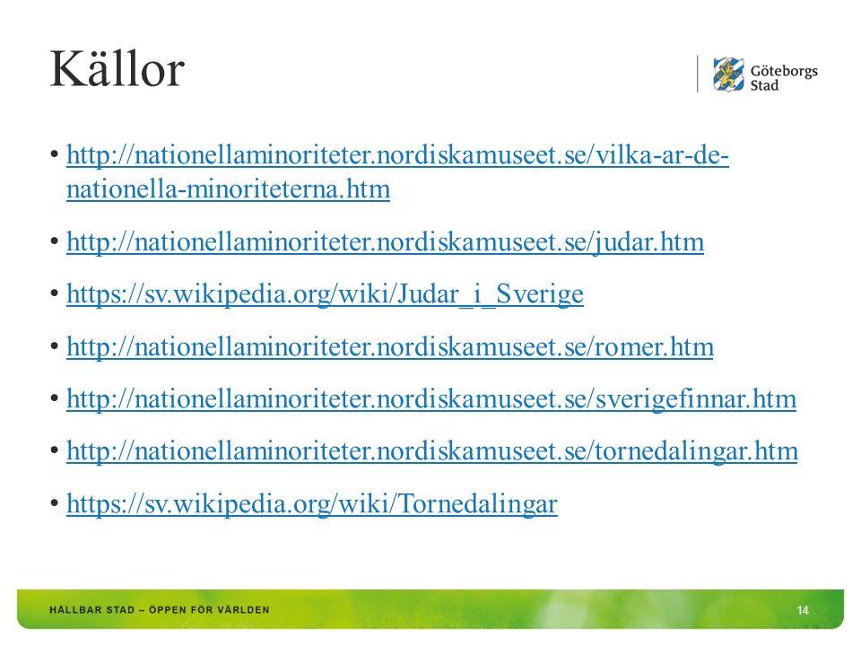 Källor 14 http://nationellaminoriteter.nordiskamuseet.se/vilka-ar-de- nationella-minoriteterna.htm http://nationellaminoriteter.nordiskamuseet.se/vilka-ar-de- nationella-minoriteterna.htm http://nationellaminoriteter.nordiskamuseet.se/judar.htm https://sv.wikipedia.org/wiki/Judar_i_Sverige http://nationellaminoriteter.nordiskamuseet.se/romer.htm http://nationellaminoriteter.nordiskamuseet.se/sverigefinnar.htm http://nationellaminoriteter.nordiskamuseet.se/tornedalingar.htm https://sv.wikipedia.org/wiki/Tornedalingar
