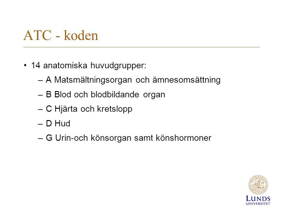 ATC - koden 14 anatomiska huvudgrupper: –A Matsmältningsorgan och ämnesomsättning –B Blod och blodbildande organ –C Hjärta och kretslopp –D Hud –G Urin-och könsorgan samt könshormoner