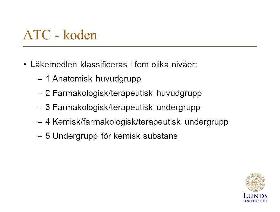 ATC - koden Läkemedlen klassificeras i fem olika nivåer: –1 Anatomisk huvudgrupp –2 Farmakologisk/terapeutisk huvudgrupp –3 Farmakologisk/terapeutisk undergrupp –4 Kemisk/farmakologisk/terapeutisk undergrupp –5 Undergrupp för kemisk substans