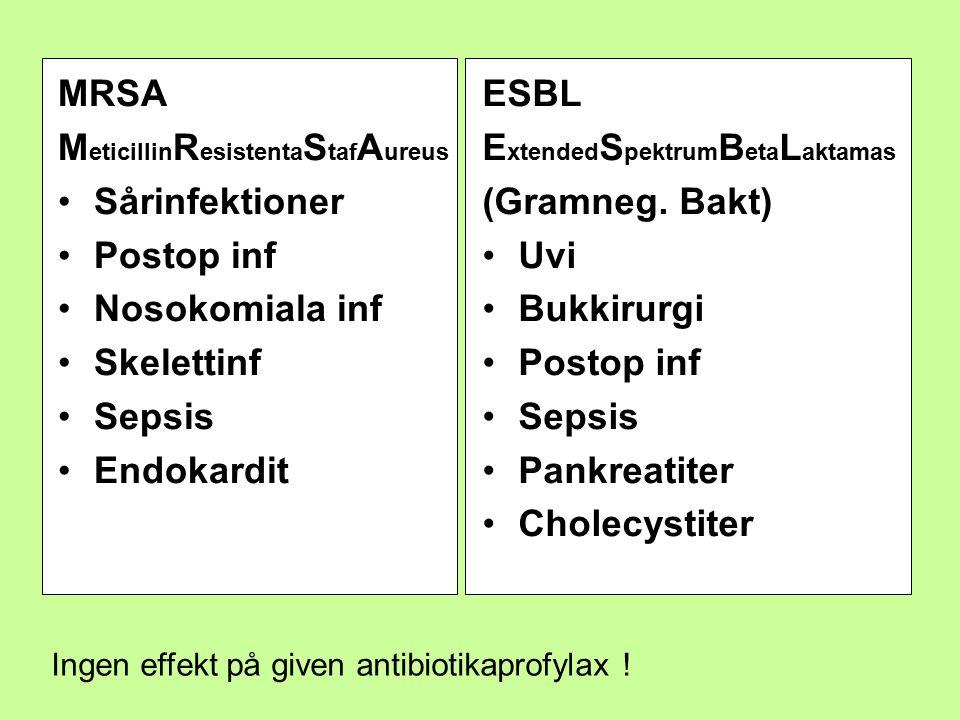 MRSA M eticillin R esistenta S taf A ureus Sårinfektioner Postop inf Nosokomiala inf Skelettinf Sepsis Endokardit ESBL E xtended S pektrum B eta L akt