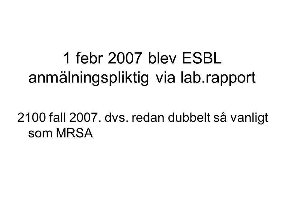 2100 fall 2007. dvs. redan dubbelt så vanligt som MRSA