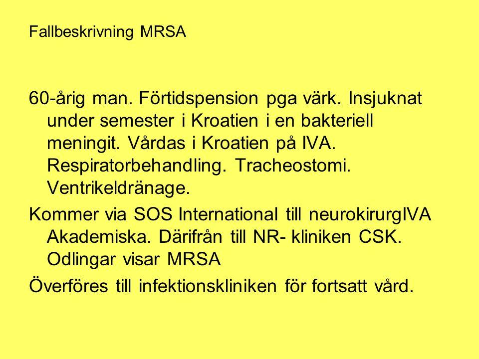 Fallbeskrivning MRSA 60-årig man. Förtidspension pga värk.