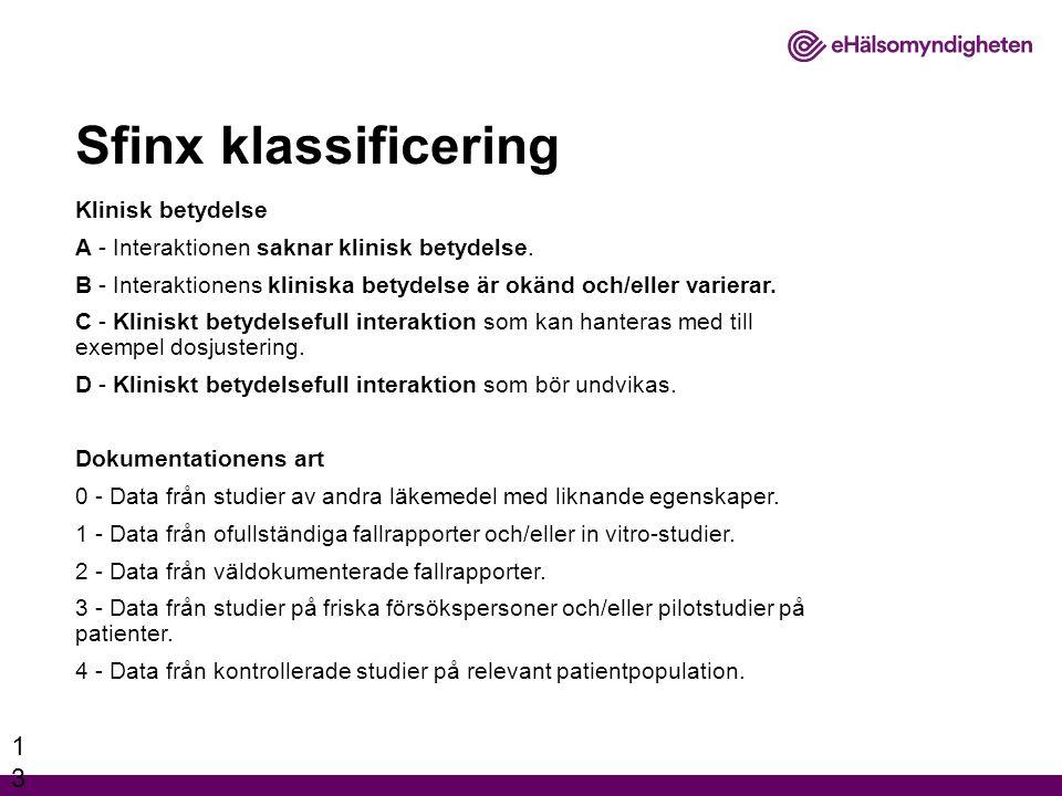 Sfinx klassificering Klinisk betydelse A - Interaktionen saknar klinisk betydelse. B - Interaktionens kliniska betydelse är okänd och/eller varierar.