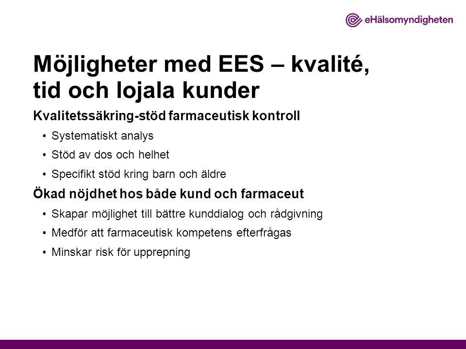 Möjligheter med EES – kvalité, tid och lojala kunder Kvalitetssäkring-stöd farmaceutisk kontroll Systematiskt analys Stöd av dos och helhet Specifikt