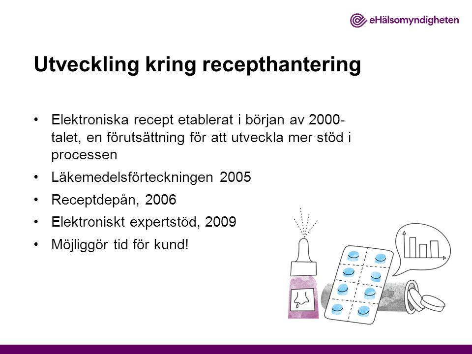 Utveckling kring recepthantering Elektroniska recept etablerat i början av 2000- talet, en förutsättning för att utveckla mer stöd i processen Läkemed