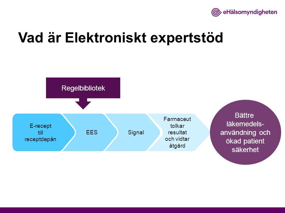 Vad är Elektroniskt expertstöd E-recept till receptdepån EES Signal Farmaceut tolkar resultat och vidtar åtgärd Bättre läkemedels- användning och ökad