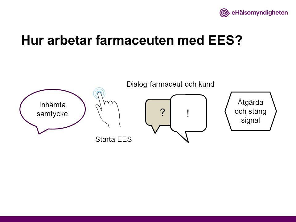 Inhämta samtycke Åtgärda och stäng signal ? ! Starta EES Hur arbetar farmaceuten med EES? Dialog farmaceut och kund