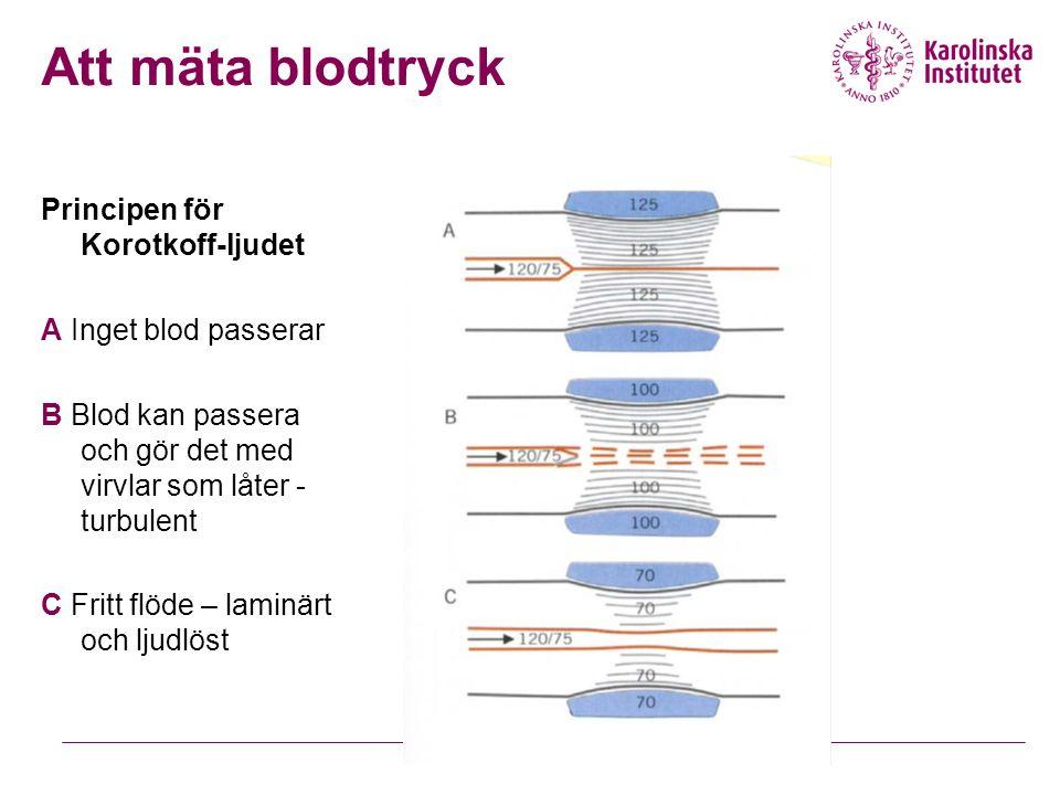 Principen för Korotkoff-ljudet A Inget blod passerar B Blod kan passera och gör det med virvlar som låter - turbulent C Fritt flöde – laminärt och ljudlöst Att mäta blodtryck