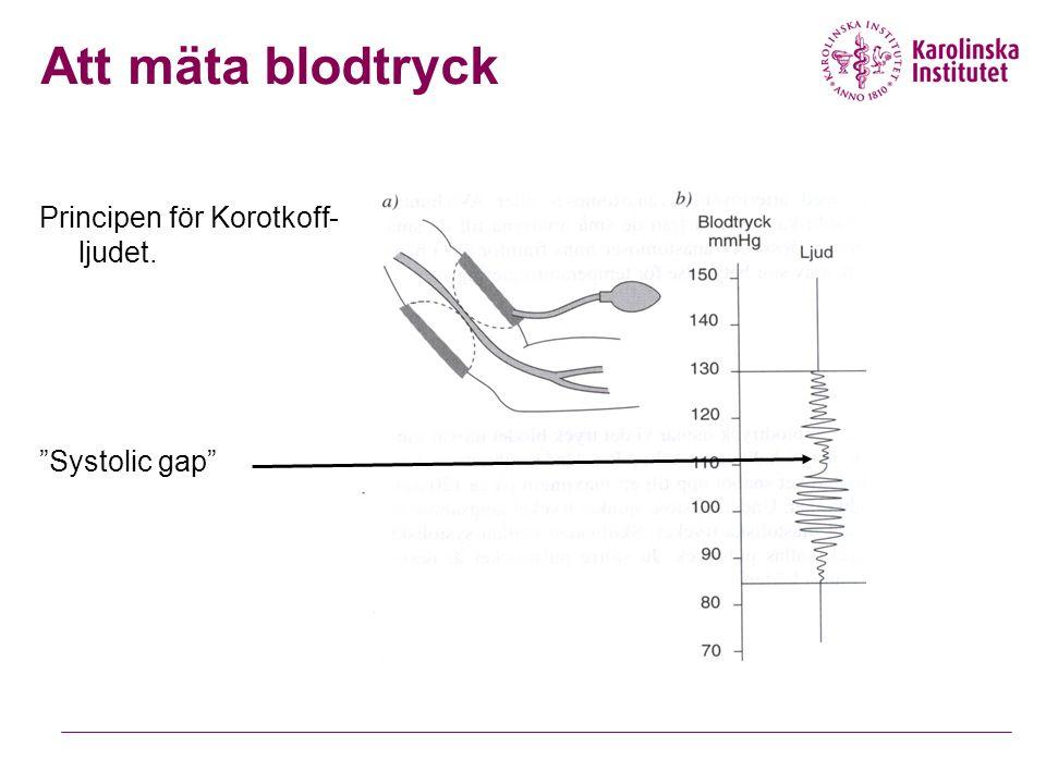 """Principen för Korotkoff- ljudet. """"Systolic gap"""" Att mäta blodtryck"""