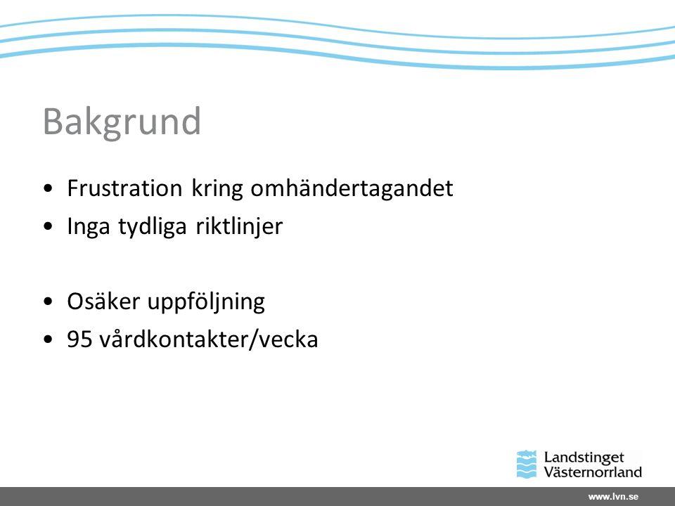 www.lvn.se Bakgrund Frustration kring omhändertagandet Inga tydliga riktlinjer Osäker uppföljning 95 vårdkontakter/vecka