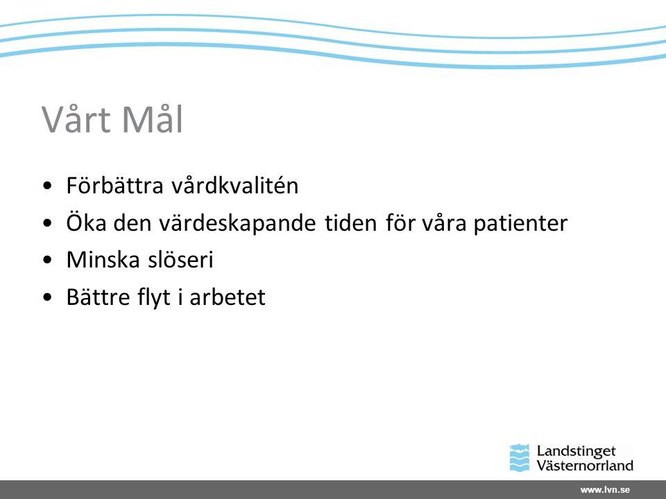 www.lvn.se Vårt Mål Förbättra vårdkvalitén Öka den värdeskapande tiden för våra patienter Minska slöseri Bättre flyt i arbetet