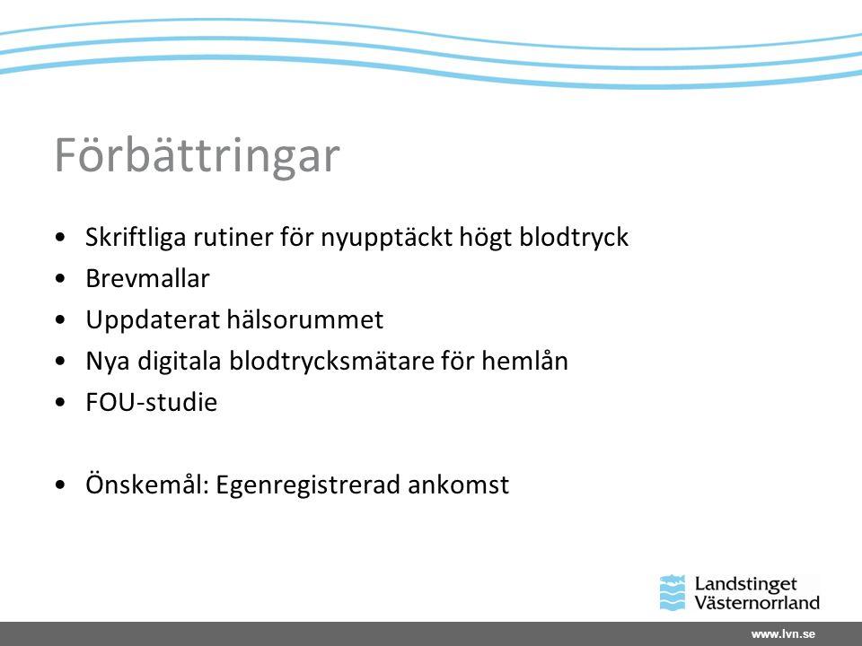 www.lvn.se Förbättringar Skriftliga rutiner för nyupptäckt högt blodtryck Brevmallar Uppdaterat hälsorummet Nya digitala blodtrycksmätare för hemlån F