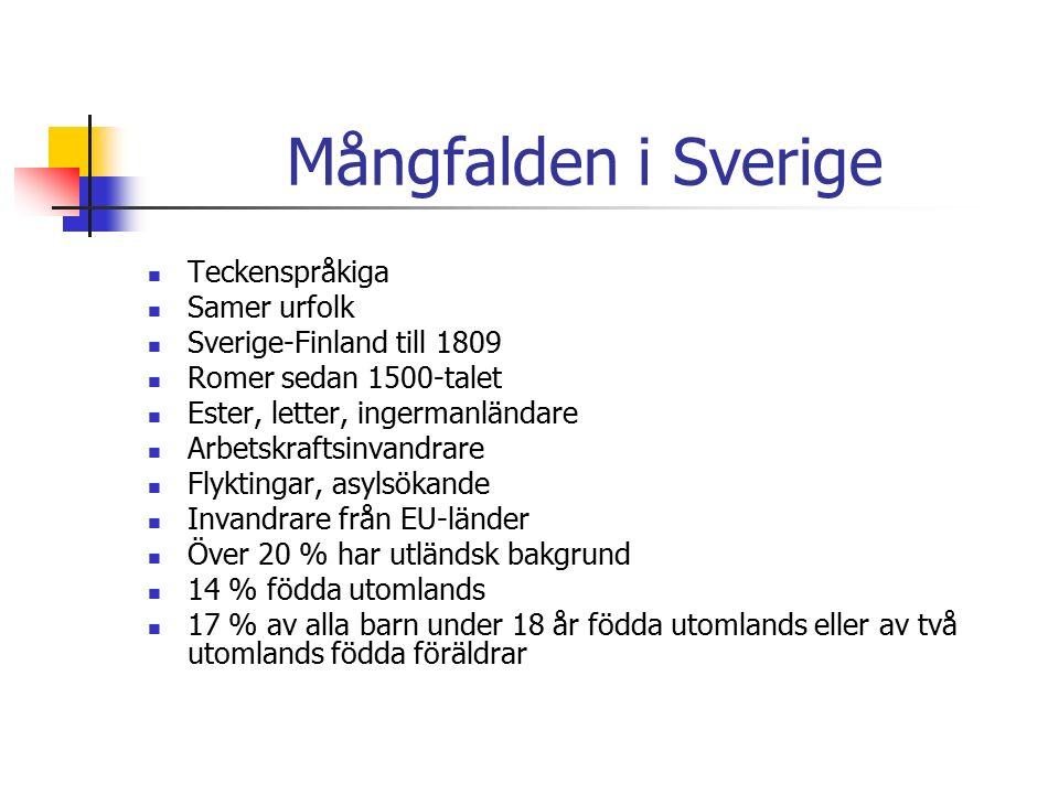 Mångfalden i Sverige Teckenspråkiga Samer urfolk Sverige-Finland till 1809 Romer sedan 1500-talet Ester, letter, ingermanländare Arbetskraftsinvandrare Flyktingar, asylsökande Invandrare från EU-länder Över 20 % har utländsk bakgrund 14 % födda utomlands 17 % av alla barn under 18 år födda utomlands eller av två utomlands födda föräldrar