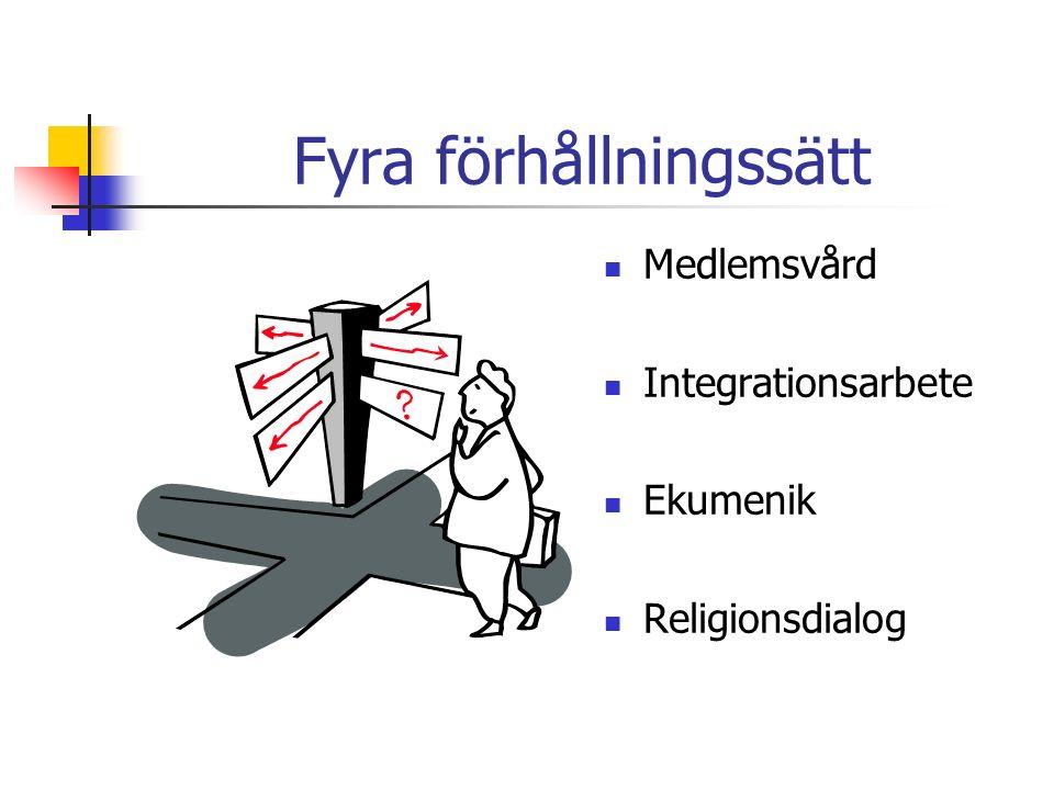 Fyra förhållningssätt Medlemsvård Integrationsarbete Ekumenik Religionsdialog