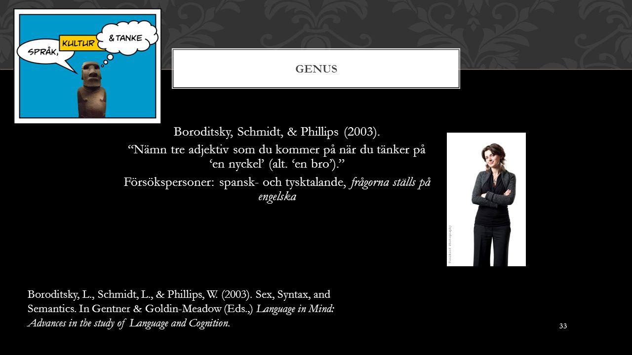 GENUS Boroditsky, Schmidt, & Phillips (2003).