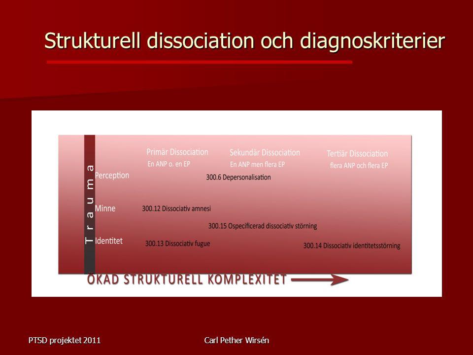 Strukturell dissociation och diagnoskriterier PTSD projektet 2011Carl Pether Wirsén