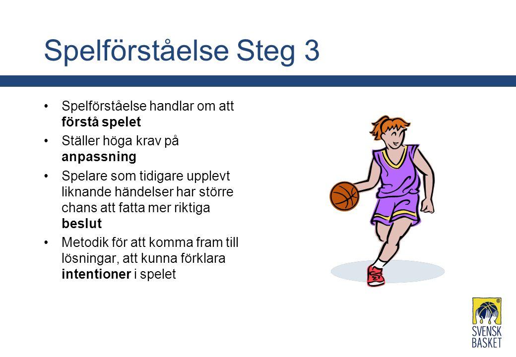 Spelförståelse Steg 3 Spelförståelse handlar om att förstå spelet Ställer höga krav på anpassning Spelare som tidigare upplevt liknande händelser har