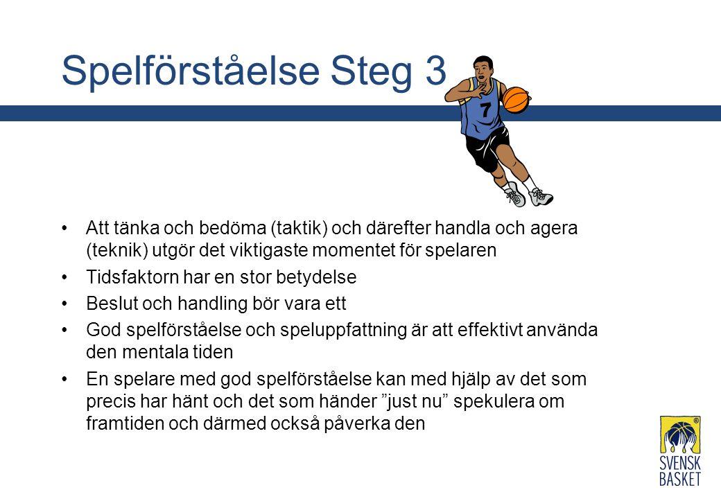 Spelförståelse Steg 3 Att tänka och bedöma (taktik) och därefter handla och agera (teknik) utgör det viktigaste momentet för spelaren Tidsfaktorn har