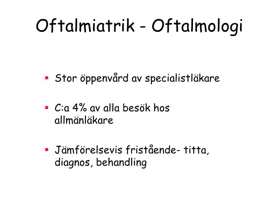 Oftalmiatrik - Oftalmologi  Stor öppenvård av specialistläkare  C:a 4% av alla besök hos allmänläkare  Jämförelsevis fristående- titta, diagnos, be