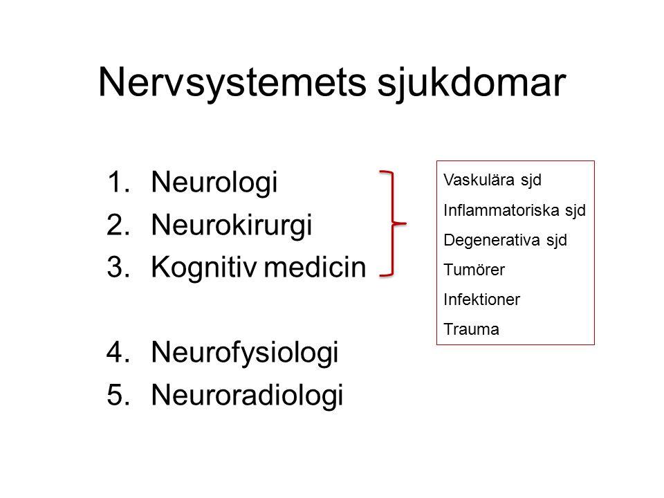 Nervsystemets sjukdomar 1.Neurologi 2.Neurokirurgi 3.Kognitiv medicin 4.Neurofysiologi 5.Neuroradiologi Vaskulära sjd Inflammatoriska sjd Degenerativa sjd Tumörer Infektioner Trauma