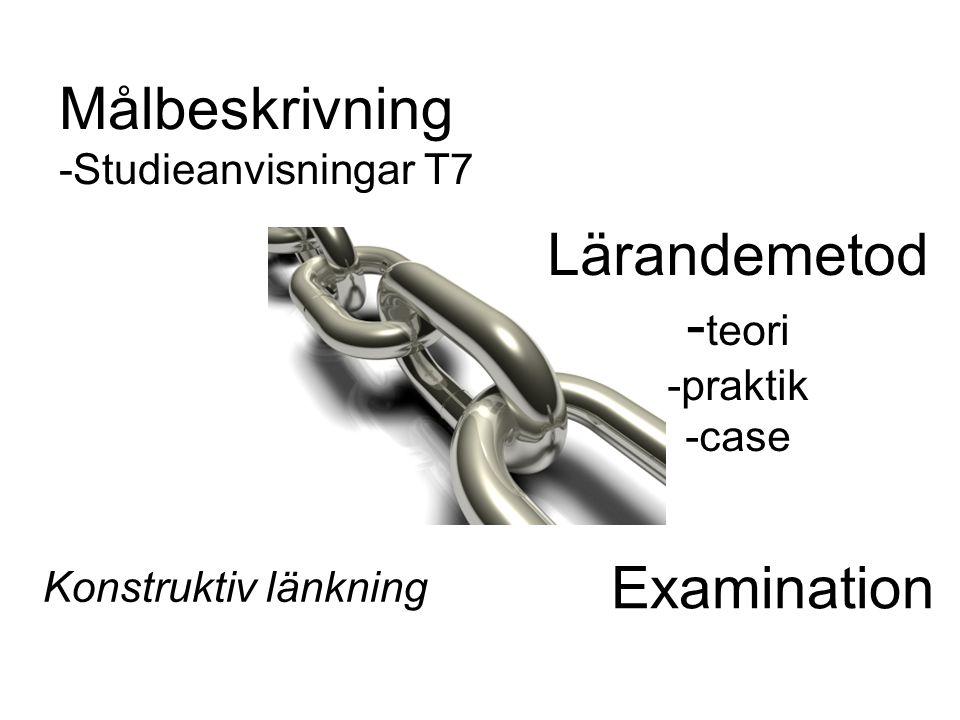 Målbeskrivning -Studieanvisningar T7 Lärandemetod - teori -praktik -case Examination Konstruktiv länkning