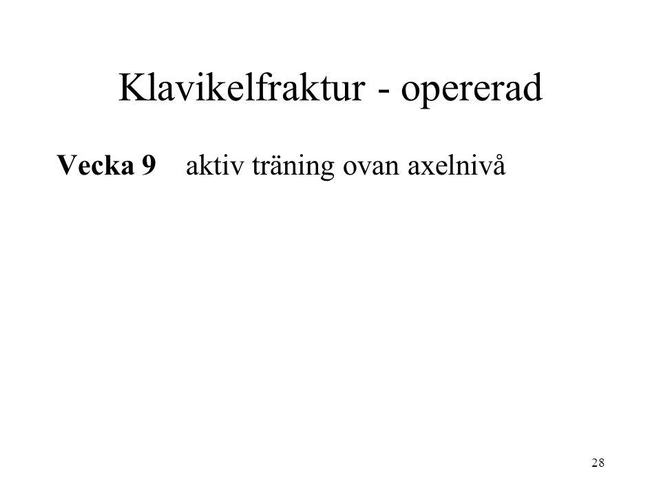 Klavikelfraktur - opererad Vecka 9 aktiv träning ovan axelnivå 28