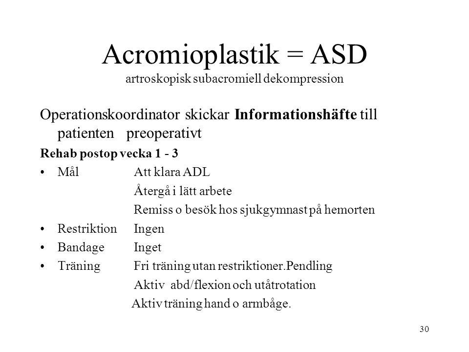 30 Acromioplastik = ASD artroskopisk subacromiell dekompression Operationskoordinator skickar Informationshäfte till patienten preoperativt Rehab post