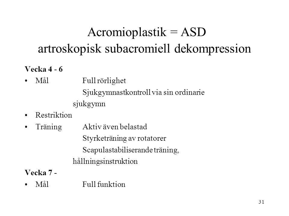 31 Acromioplastik = ASD artroskopisk subacromiell dekompression Vecka 4 - 6 MålFull rörlighet Sjukgymnastkontroll via sin ordinarie sjukgymn Restriktion TräningAktiv även belastad Styrketräning av rotatorer Scapulastabiliserande träning, hållningsinstruktion Vecka 7 - MålFull funktion