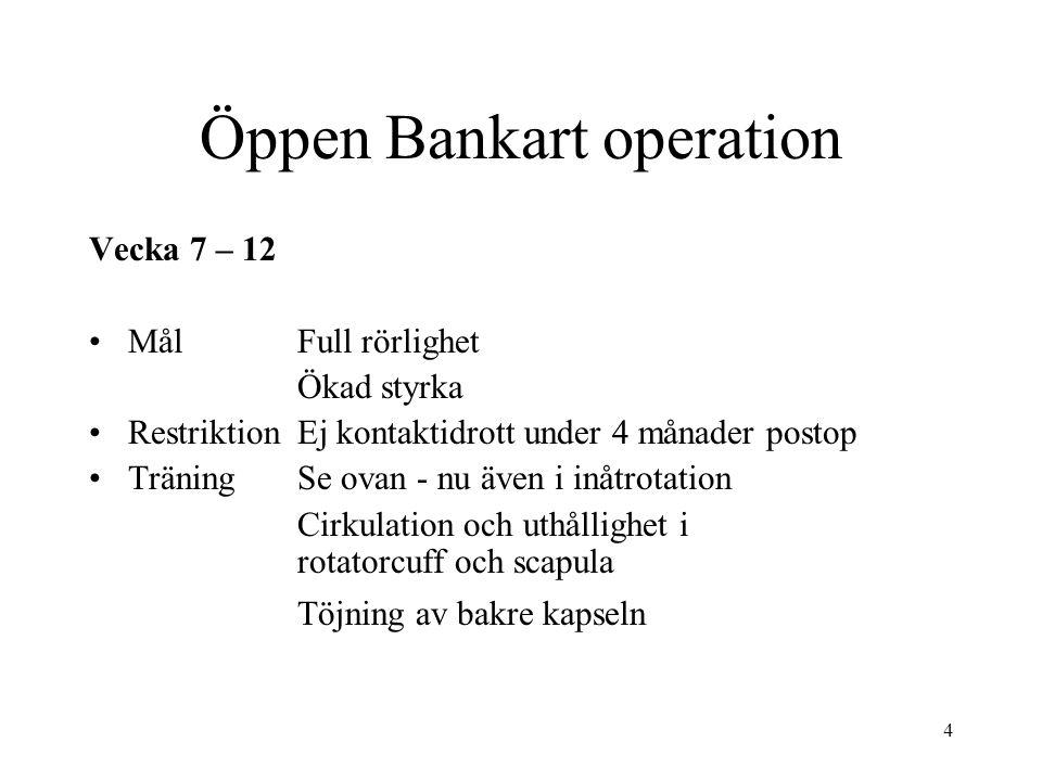 4 Öppen Bankart operation Vecka 7 – 12 MålFull rörlighet Ökad styrka RestriktionEj kontaktidrott under 4 månader postop TräningSe ovan - nu även i inå