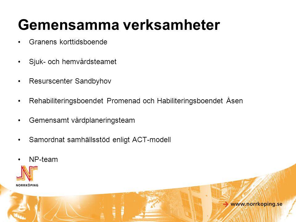 Gemensamma verksamheter Granens korttidsboende Sjuk- och hemvårdsteamet Resurscenter Sandbyhov Rehabiliteringsboendet Promenad och Habiliteringsboendet Åsen Gemensamt vårdplaneringsteam Samordnat samhällsstöd enligt ACT-modell NP-team