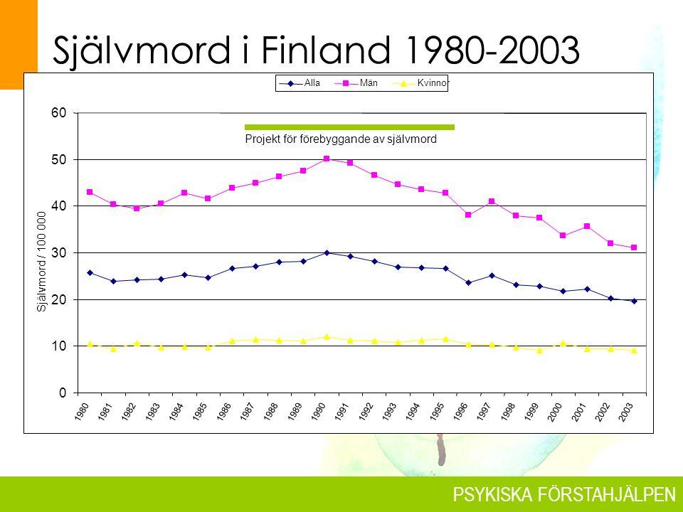 PSYKISKA FÖRSTAHJÄLPEN Självmord i Finland 1980-2003 Män Alla Kvinnor Självmord / 100.000 pers.