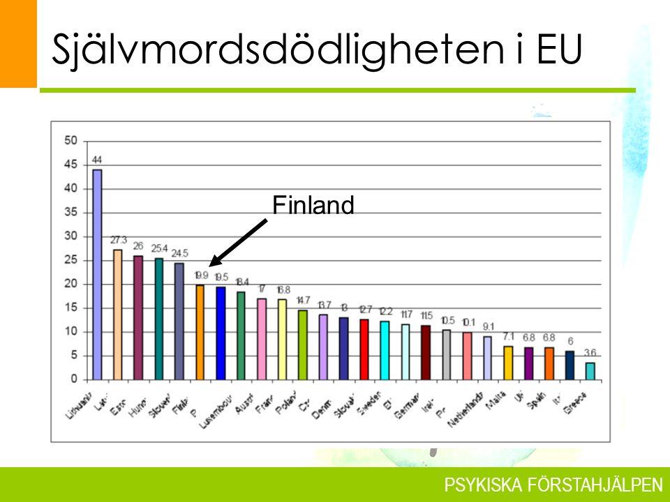 PSYKISKA FÖRSTAHJÄLPEN Självmorden fördelar sig ojämnt i Finland Självmords- dödligheten varierar geografiskt, men också enligt årstiderna (mera på våren och sommaren) och veckodagarna (mera i början av veckan).