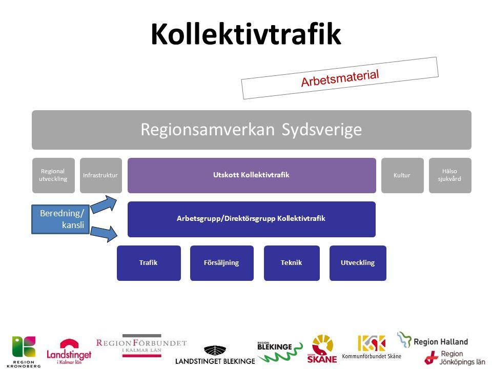Arbetsmaterial Beredning/ kansli Kollektivtrafik