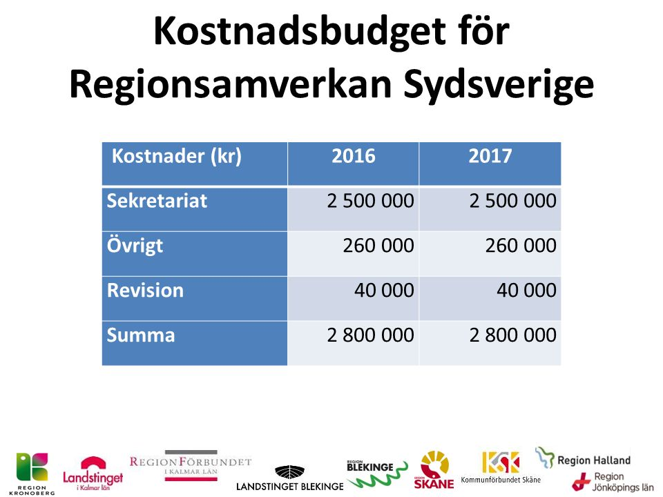 Regional utveckling Inom regionala utvecklingsområdet ska utskottet arbeta för att synkronisera de regionala utvecklingsstrategierna i Sydsverige alternativt göra en gemensam utvecklingsstrategi.