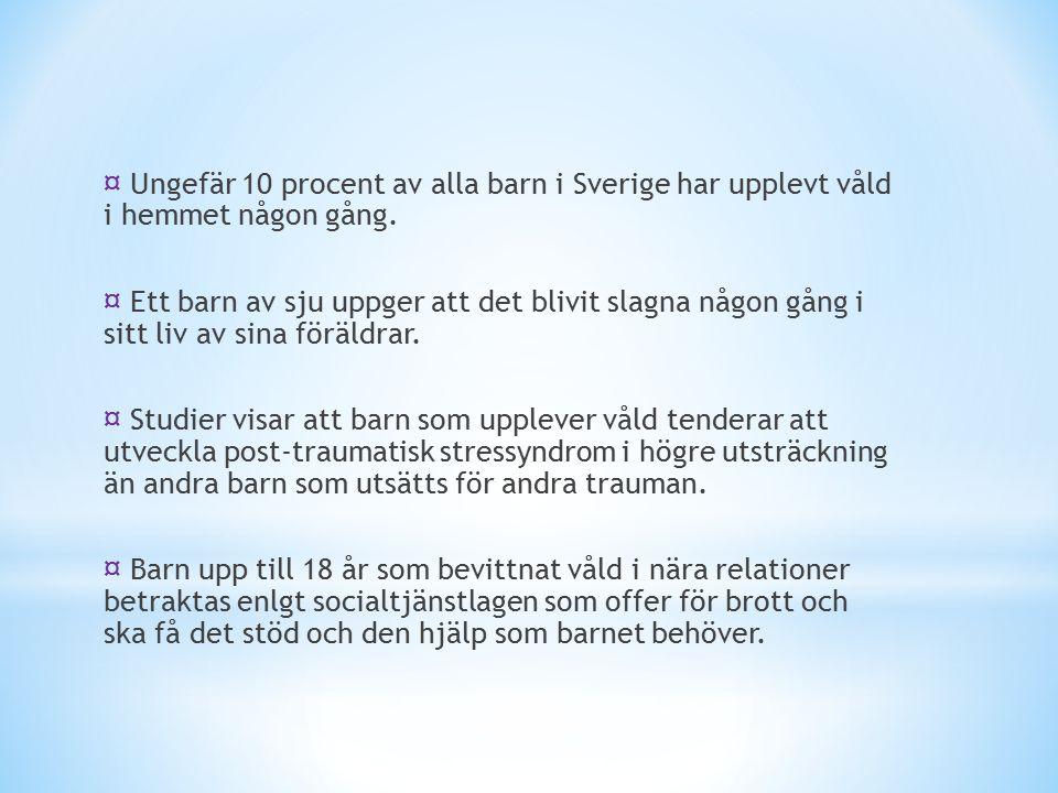 ¤ Ungefär 10 procent av alla barn i Sverige har upplevt våld i hemmet någon gång. ¤ Ett barn av sju uppger att det blivit slagna någon gång i sitt liv