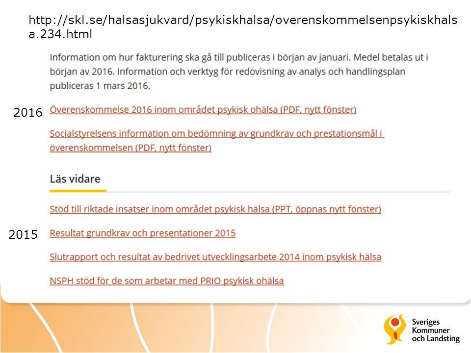 http://skl.se/halsasjukvard/psykiskhalsa/overenskommelsenpsykiskhals a.234.html 2016 2015