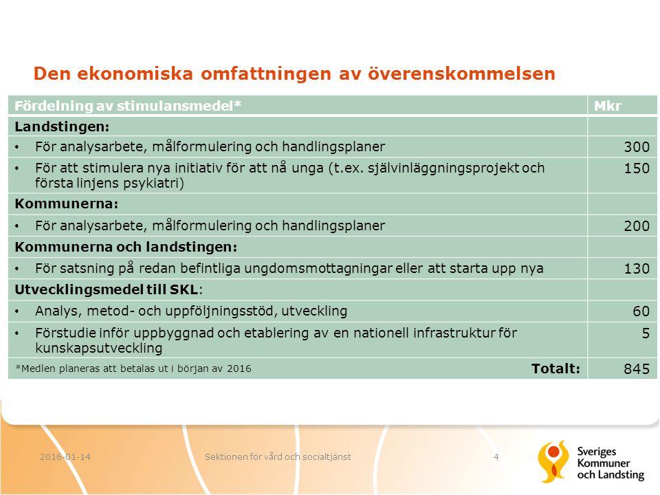 Den ekonomiska omfattningen av överenskommelsen Fördelning av stimulansmedel*Mkr Landstingen: För analysarbete, målformulering och handlingsplaner 300 För att stimulera nya initiativ för att nå unga (t.ex.