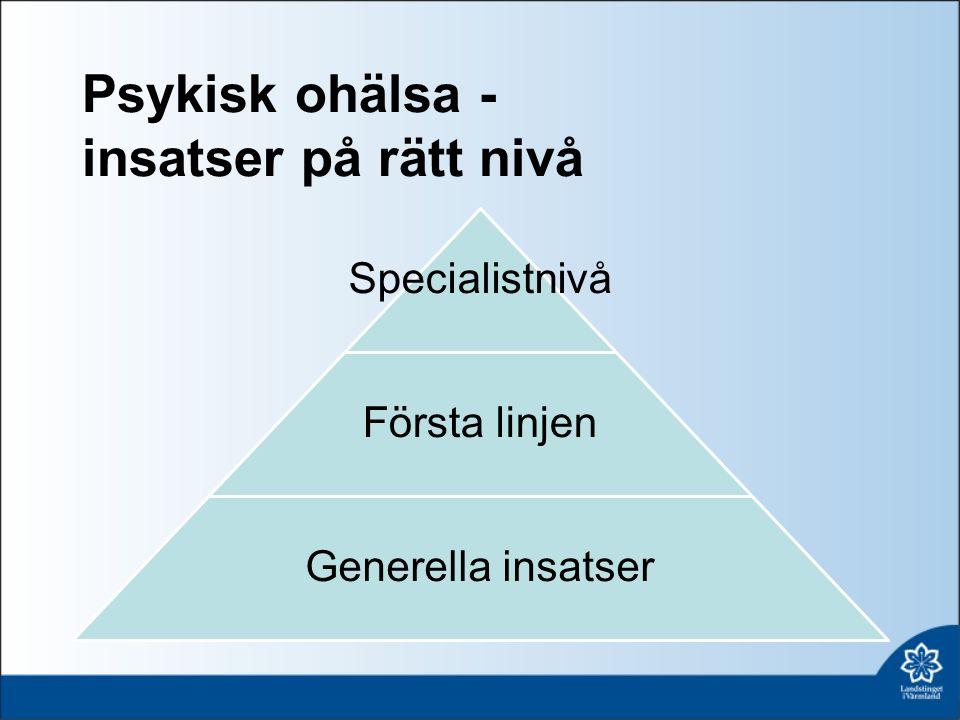 Psykisk ohälsa - insatser på rätt nivå Specialistnivå Första linjen Generella insatser