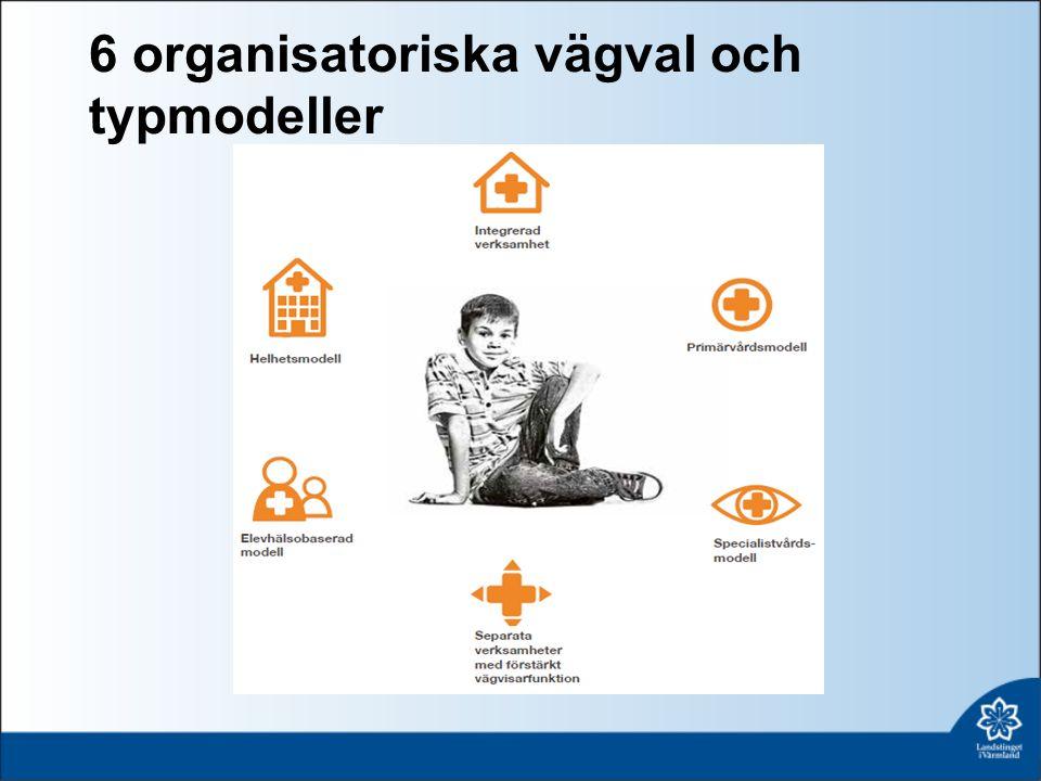 Första linjen Unga- Karlstadsområdet (Forshaga, Grums, Hammarö, Karlstad, Kil) och VISIT i Hagfors Integrerad verksamhet mellan landsting och kommun Mottagningen i Karlstad- möjlighet att vara mobil Insatser till barn och ungdomar med lindrig/måttlig psykisk ohälsa åldrarna 6-20 år ( 0-25 i Hagfors) Inkluderar riskbruk (Karlstad) Lätt att ta kontakt Snabb hjälp Korta behandlingsinsatser 2015-01-26Christina Sand Karin Kilman division psykiatri