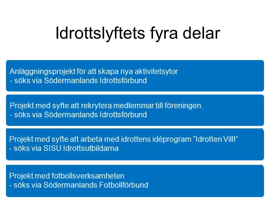 Idrottslyftets fyra delar Projekt med syfte att rekrytera medlemmar till föreningen. - söks via Södermanlands Idrottsförbund Projekt med syfte att arb