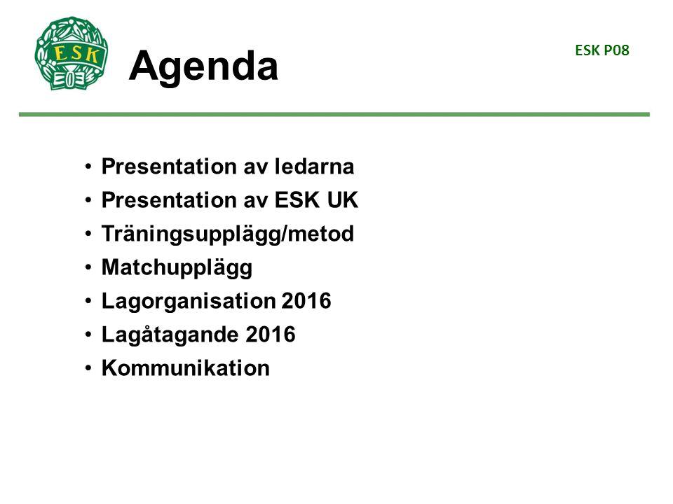 ESK P08 Agenda Presentation av ledarna Presentation av ESK UK Träningsupplägg/metod Matchupplägg Lagorganisation 2016 Lagåtagande 2016 Kommunikation