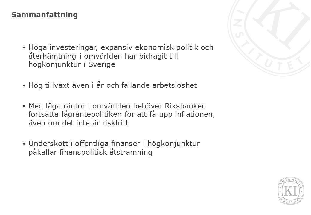 Sammanfattning Höga investeringar, expansiv ekonomisk politik och återhämtning i omvärlden har bidragit till högkonjunktur i Sverige Hög tillväxt även i år och fallande arbetslöshet Med låga räntor i omvärlden behöver Riksbanken fortsätta lågräntepolitiken för att få upp inflationen, även om det inte är riskfritt Underskott i offentliga finanser i högkonjunktur påkallar finanspolitisk åtstramning