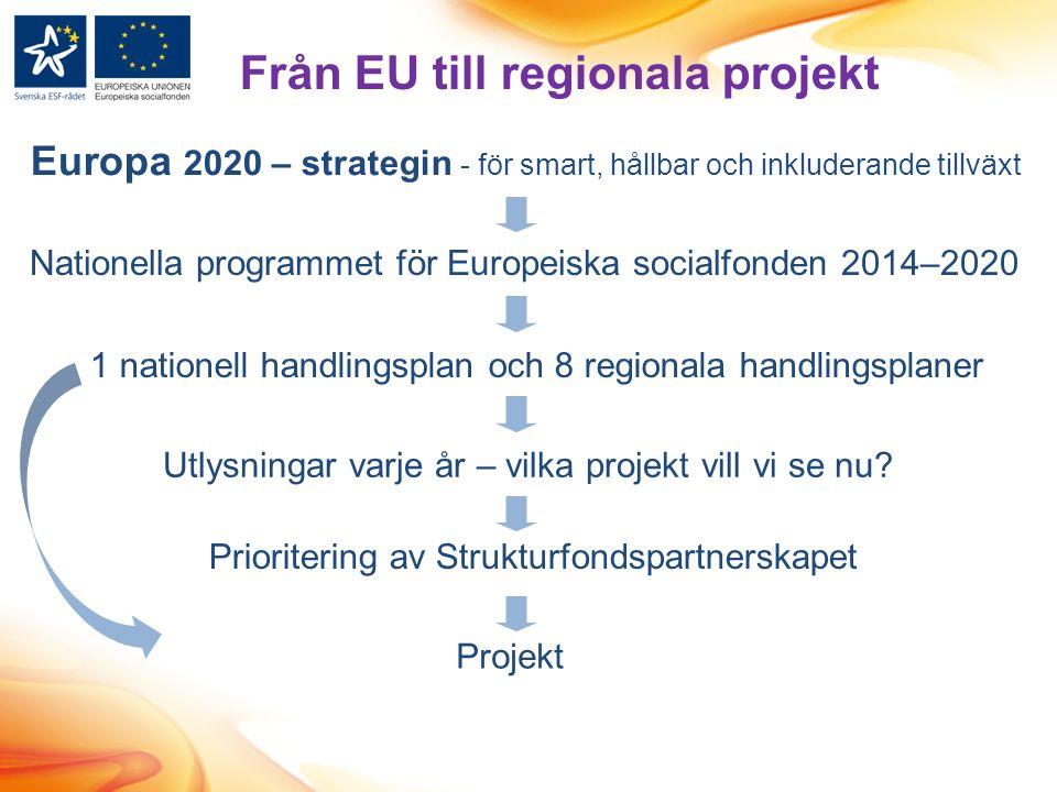 Europa 2020 – strategin - för smart, hållbar och inkluderande tillväxt Nationella programmet för Europeiska socialfonden 2014–2020 1 nationell handlingsplan och 8 regionala handlingsplaner Utlysningar varje år – vilka projekt vill vi se nu.