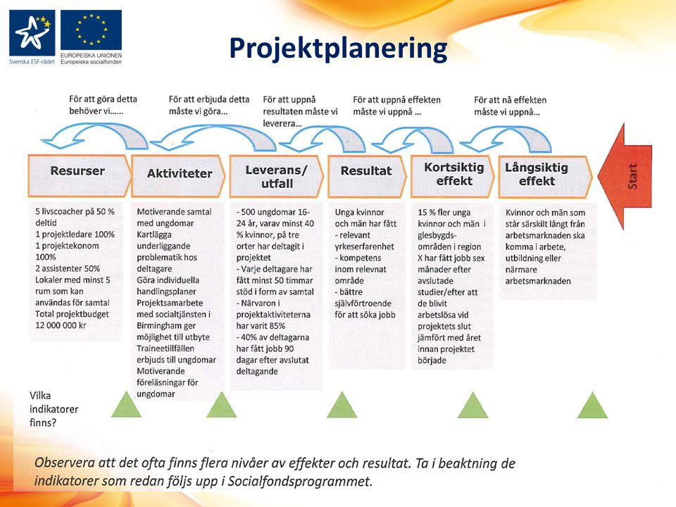 Projektplanering