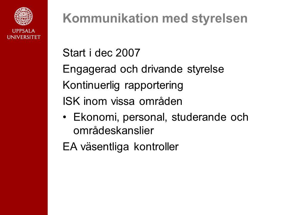 Kommunikation med styrelsen Start i dec 2007 Engagerad och drivande styrelse Kontinuerlig rapportering ISK inom vissa områden Ekonomi, personal, stude