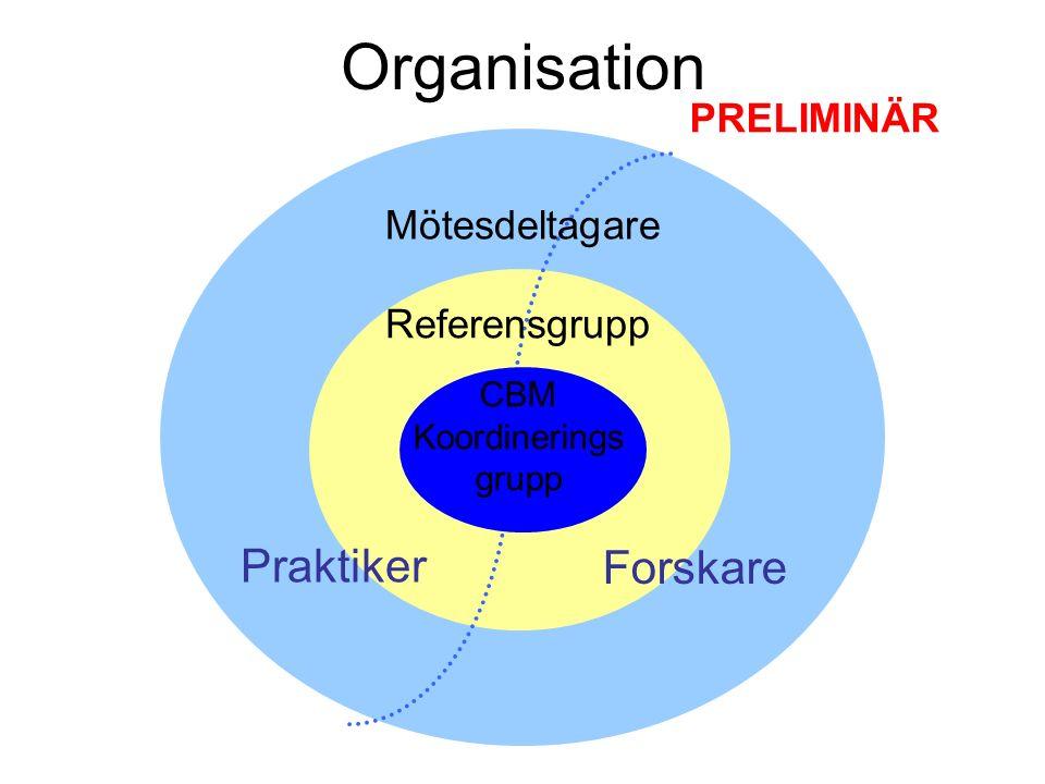 Organisation Forskare Praktiker Mötesdeltagare Referensgrupp CBM Koordinerings grupp PRELIMINÄR