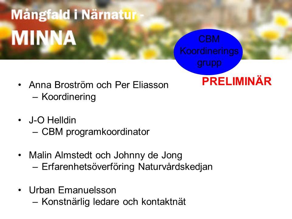 Anna Broström och Per Eliasson –Koordinering J-O Helldin –CBM programkoordinator Malin Almstedt och Johnny de Jong –Erfarenhetsöverföring Naturvårdske