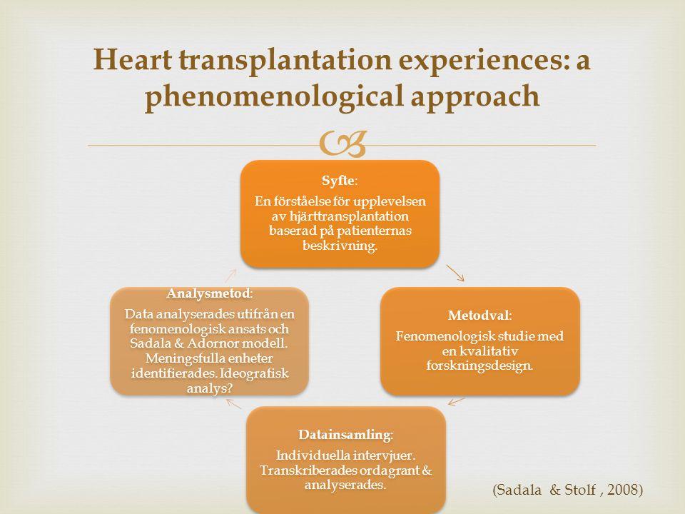  Heart transplantation experiences: a phenomenological approach Syfte : En förståelse för upplevelsen av hjärttransplantation baserad på patienternas beskrivning.
