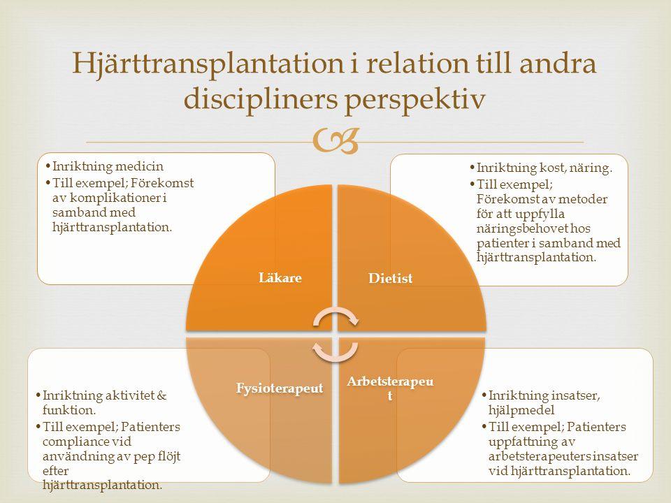 Inriktning insatser, hjälpmedel Till exempel; Patienters uppfattning av arbetsterapeuters insatser vid hjärttransplantation.